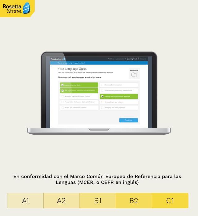 Rosetta Stone Aprende Idiomas Como Aprendiste Tu Lengua